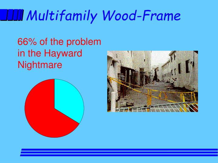 Multifamily Wood-Frame
