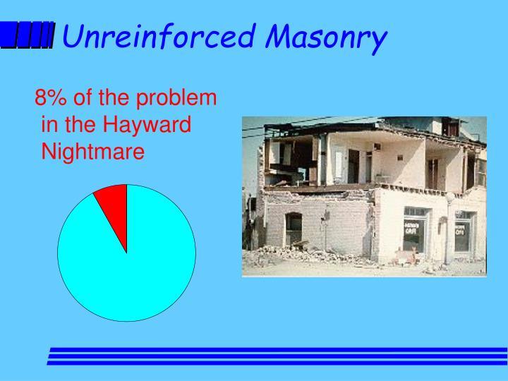 Unreinforced Masonry