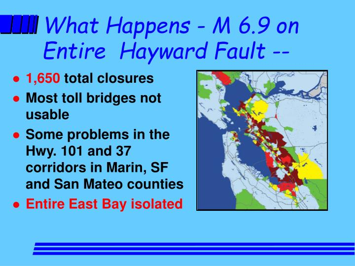What Happens - M 6.9 on    Entire  Hayward Fault --