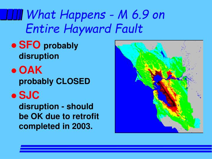 What Happens - M 6.9 on