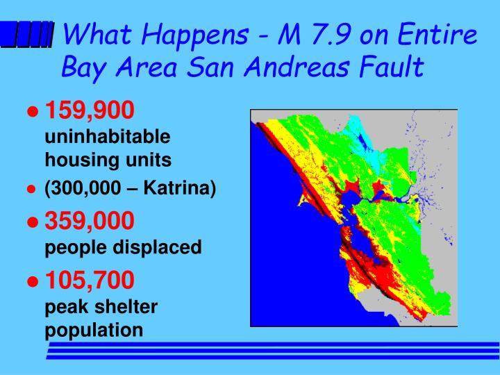 What Happens - M 7.9 on Entire Bay Area San Andreas Fault