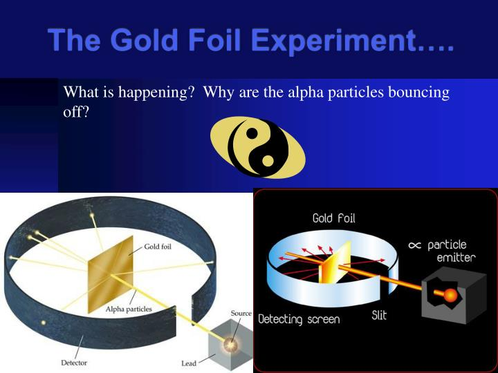 The Gold Foil Experiment….