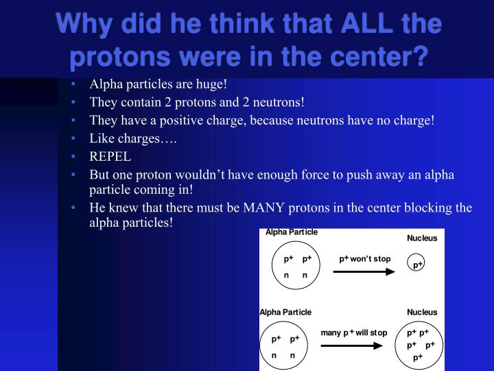 Why did he think that ALL the protons were in the center?