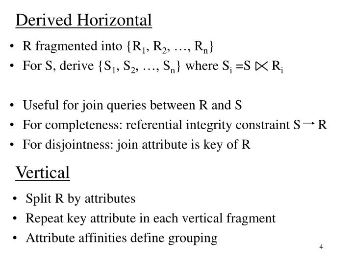 Derived Horizontal
