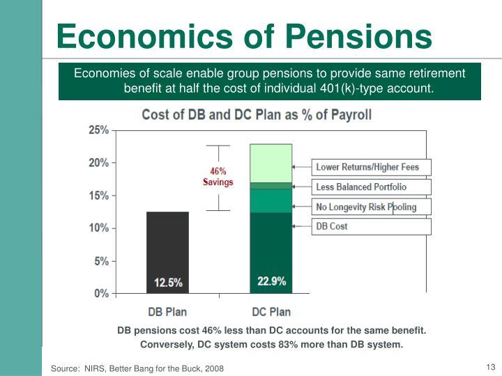 Economics of Pensions