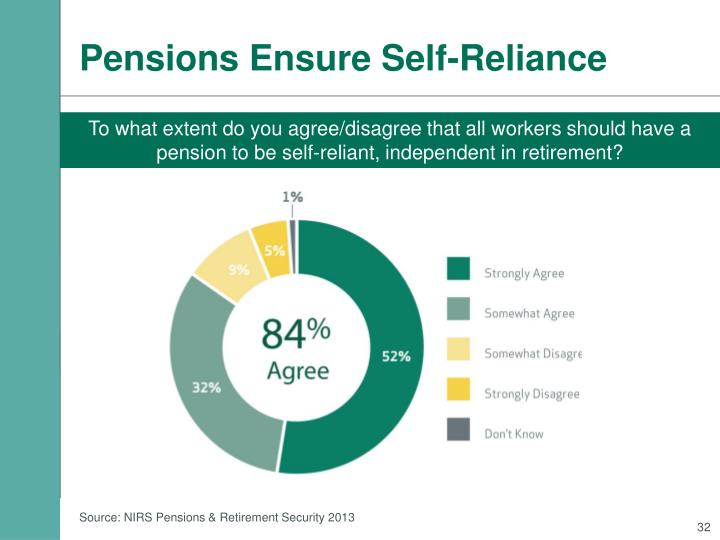 Pensions Ensure Self-Reliance