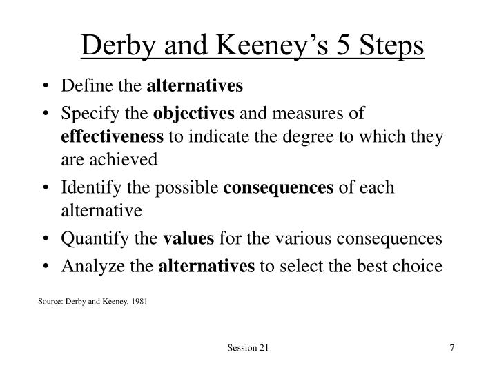 Derby and Keeney's 5 Steps