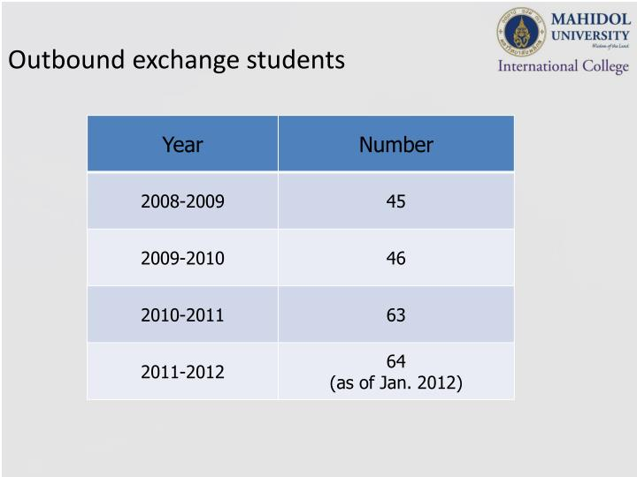 Outbound exchange students