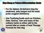 bian zheng or pattern differentiation basic1