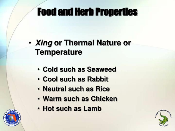 Food and Herb Properties