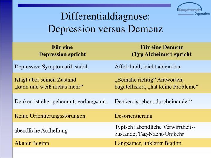 Differentialdiagnose: