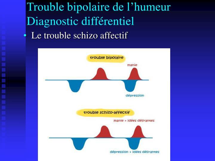 Trouble bipolaire de l'humeur