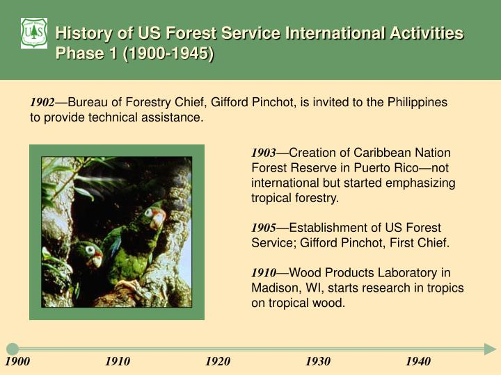 History of US Forest Service International Activities