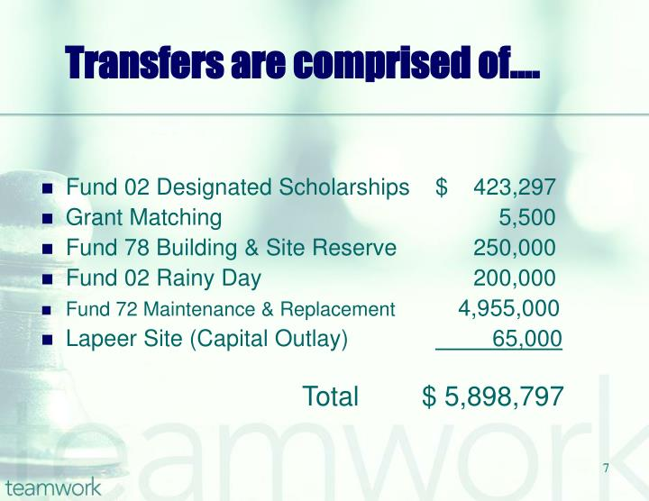 Transfers are comprised of….