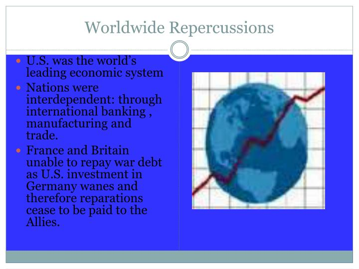 Worldwide Repercussions