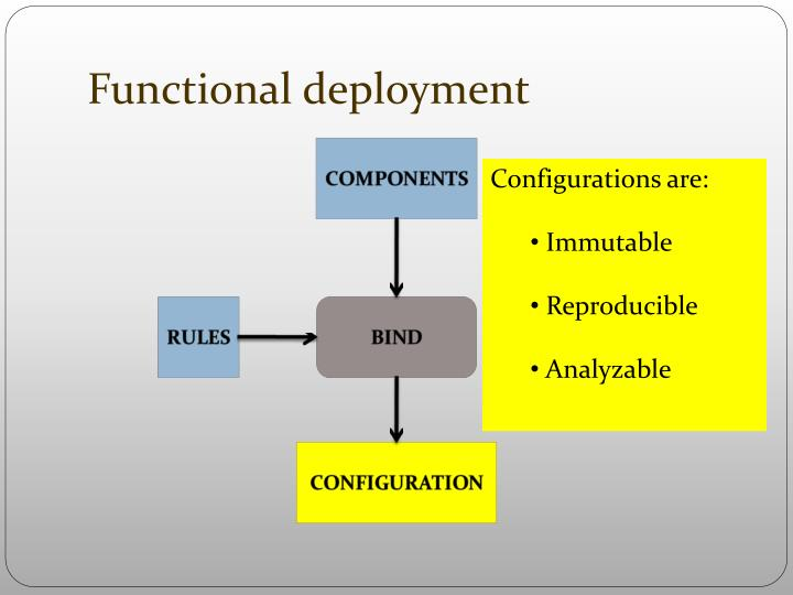 Functional deployment