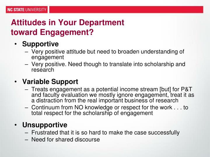Attitudes in Your Department