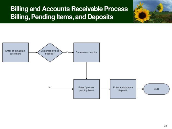 Billing and Accounts Receivable Process