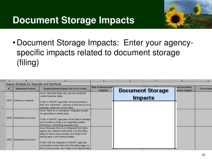Document Storage Impacts