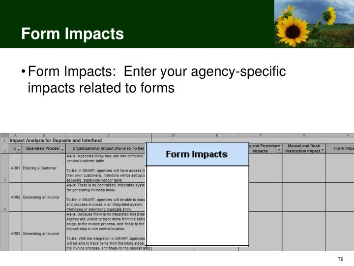 Form Impacts