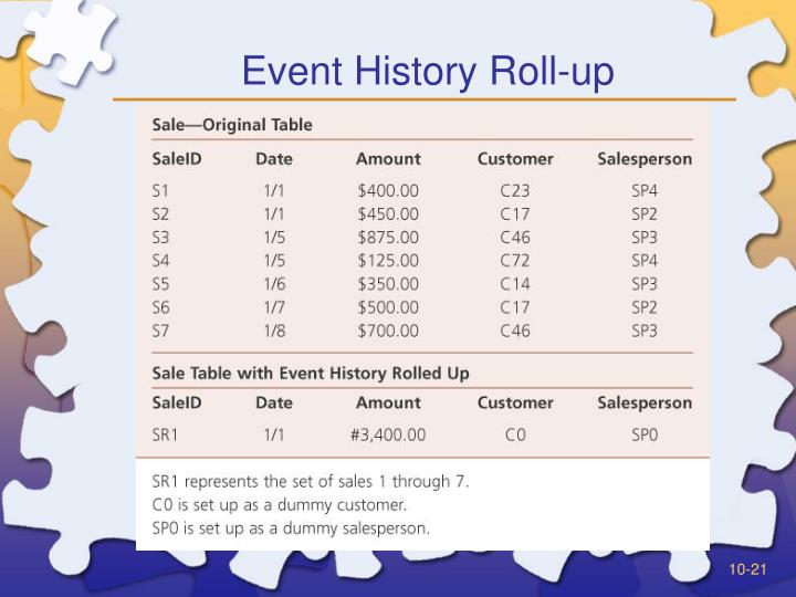 Event History Roll-up