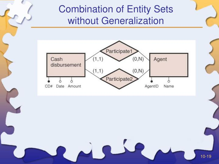 Combination of Entity Sets