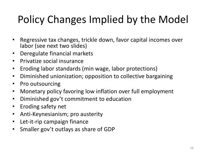 Policy Changes Implied by the Model