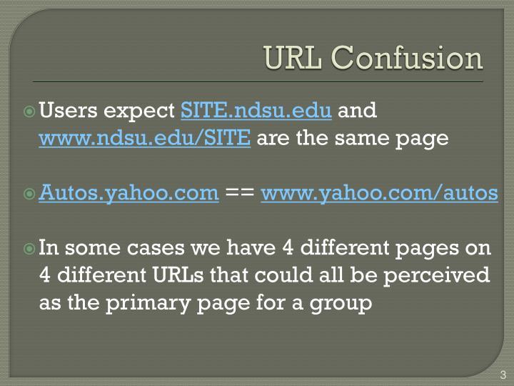URL Confusion