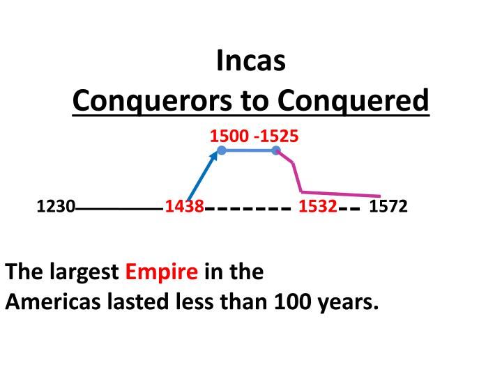 Incas conquerors to conquered