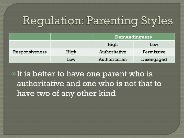 Regulation: Parenting Styles