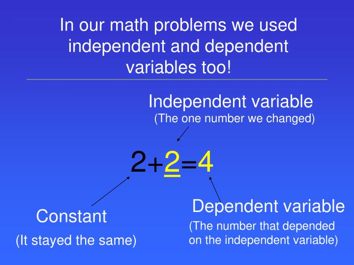 In our math problems we used independent and dependent variables too!