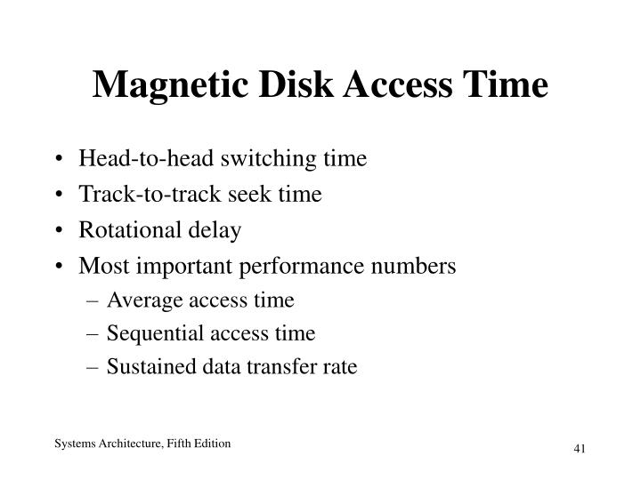 Magnetic Disk Access Time