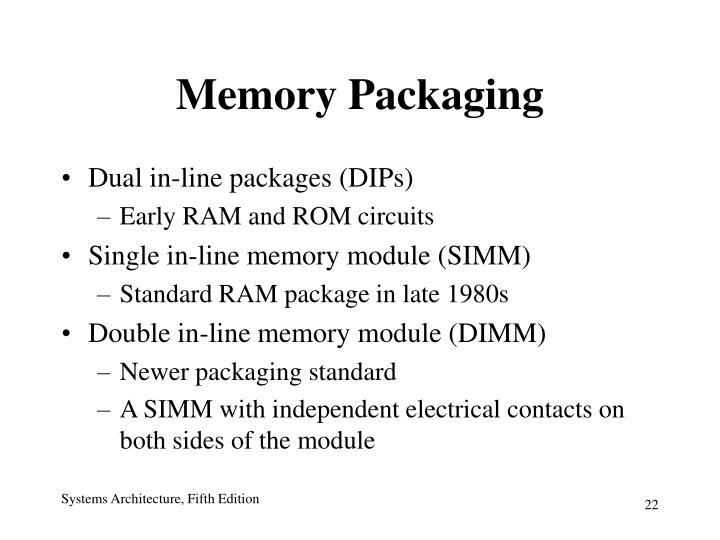 Memory Packaging