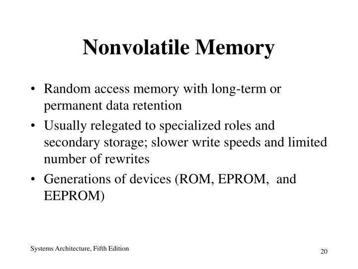 Nonvolatile Memory