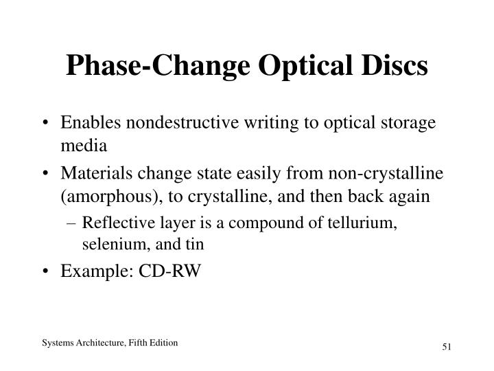 Phase-Change Optical Discs