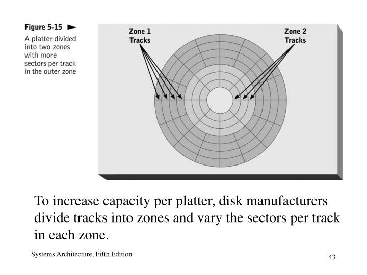 To increase capacity per platter, disk manufacturers divide tracks into zones and vary the sectors per track in each zone.