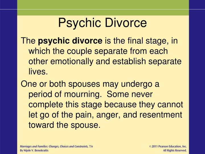 Psychic Divorce
