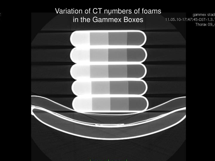Variation of CT numbers of foams in the Gammex Boxes
