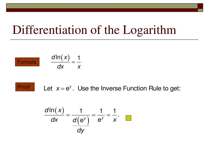 Differentiation of the Logarithm