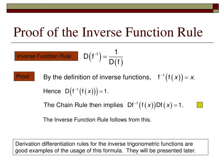Proof of the Inverse Function Rule