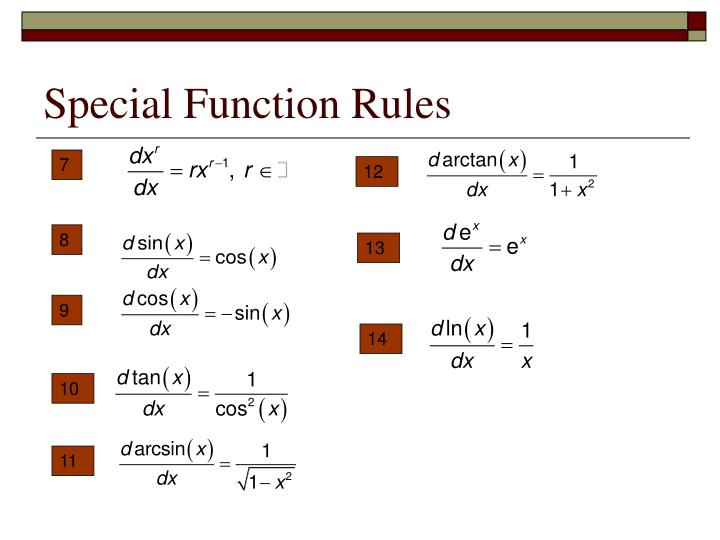 Special Function Rules