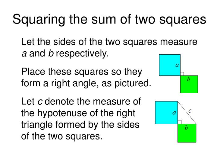 Squaring the sum of two squares