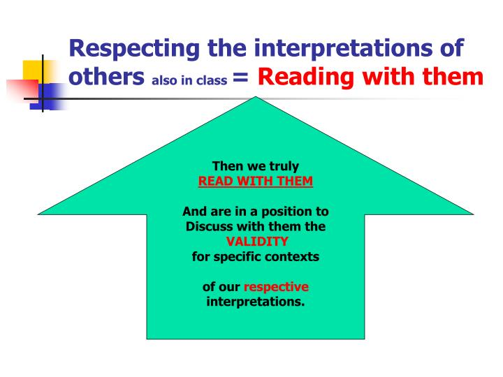 Respecting the interpretations of others
