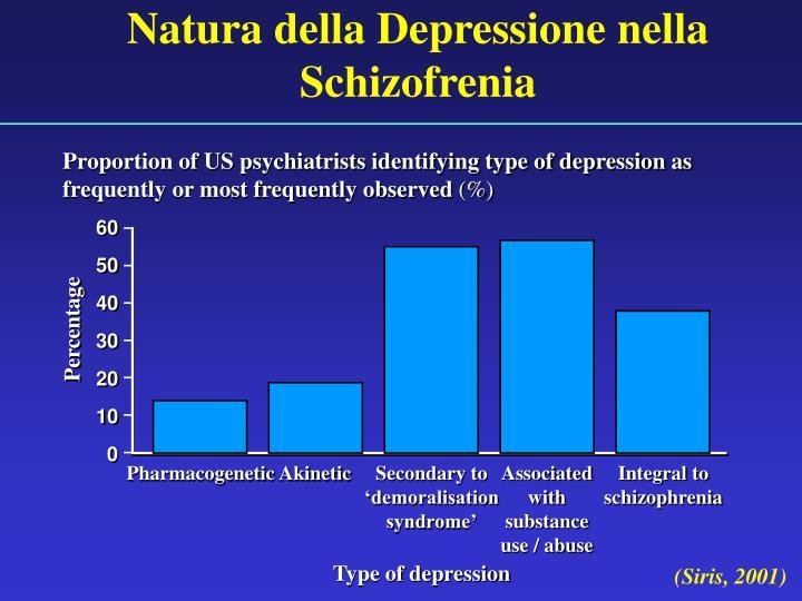 Natura della Depressione nella Schizofrenia