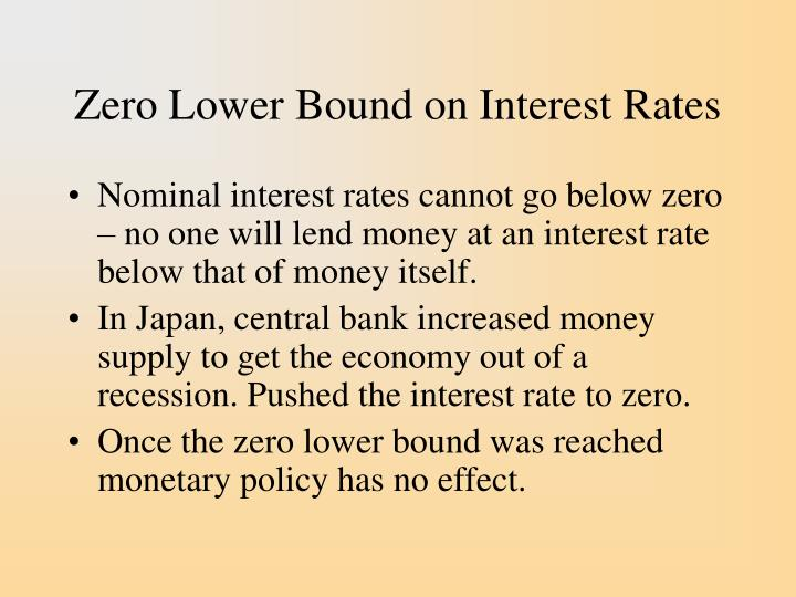 Zero Lower Bound on Interest Rates