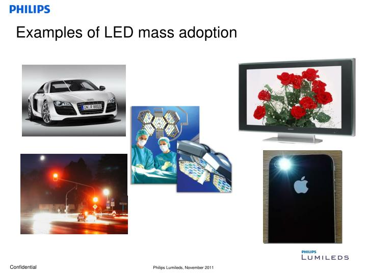 Examples of led mass adoption