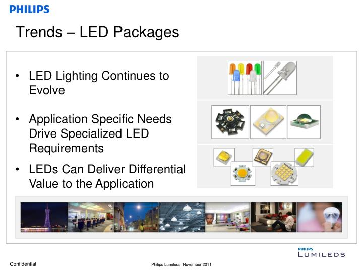 Trends – LED Packages