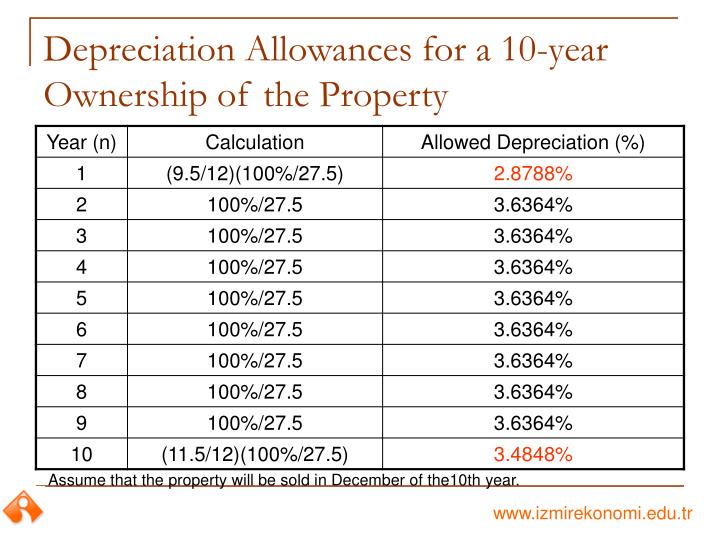 Depreciation Allowances for a 10-year Ownership of the Property