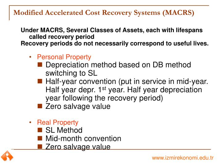 Modified Accelerated Cost Recovery Systems (MACRS)