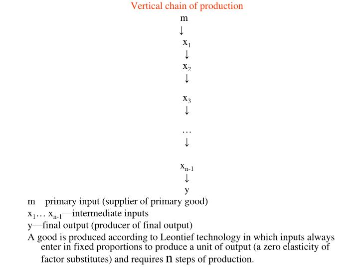 Vertical chain of production